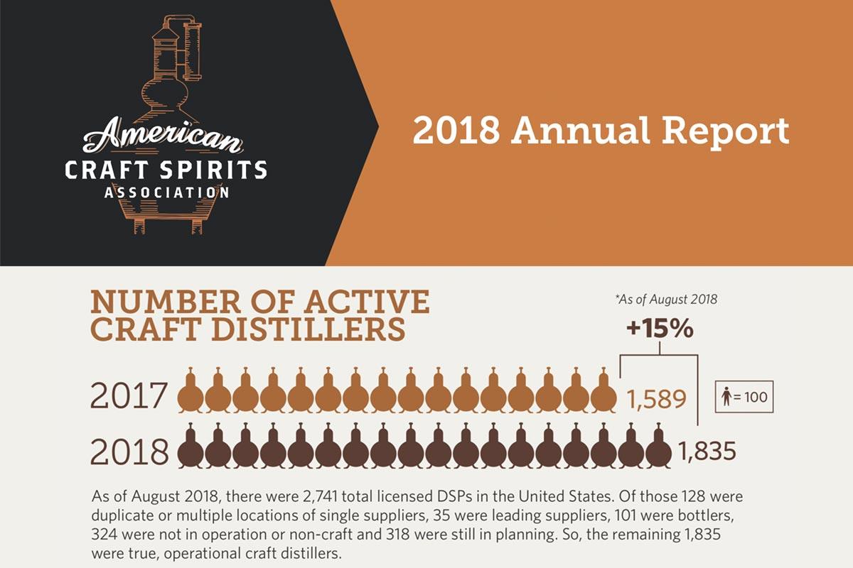 ACSA 2018 Annual Report
